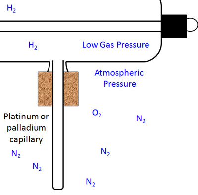 Introduction To Gas Discharge Tubes And Cold Cathode X Ray Tubes